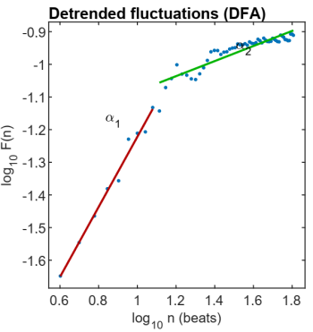 Detrended fluctuation analysis (DFA) of heart rate variability (HRV) data